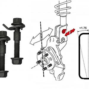 Bulloni regolazione camber – Suzuki grand Vitara